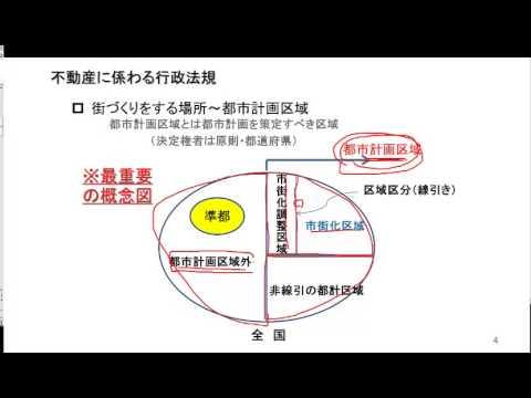 法 都市 計画