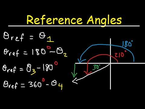 Reference Angles Trigonometry, In Radians, Unit Circle - Evaluating Trig  Functions