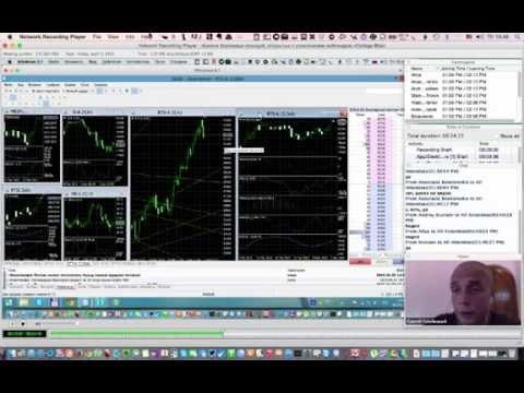 Анализ биржевых позиций, открытых на вебинаре vCollege Blast 20 марта 2015 г.