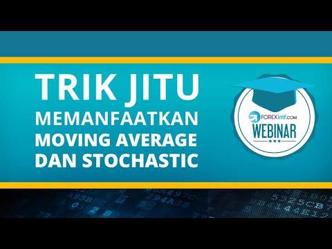 4 Strategi Jitu Trading Emas Harian - Broker Forex Terbaik