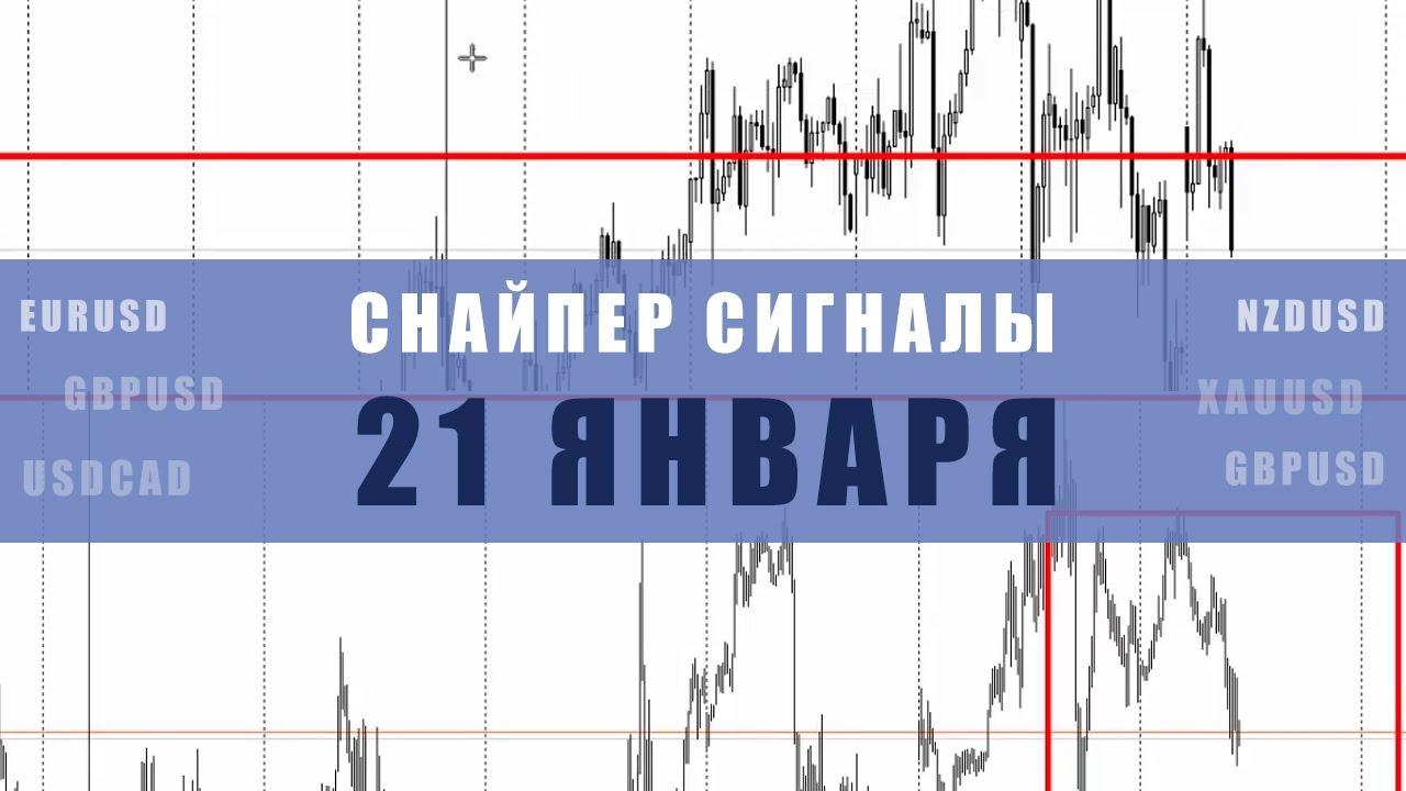 СИГНАЛЫ СНАЙПЕР НА 21 ЯНВАРЯ  | Трейдер Ян Сикорский