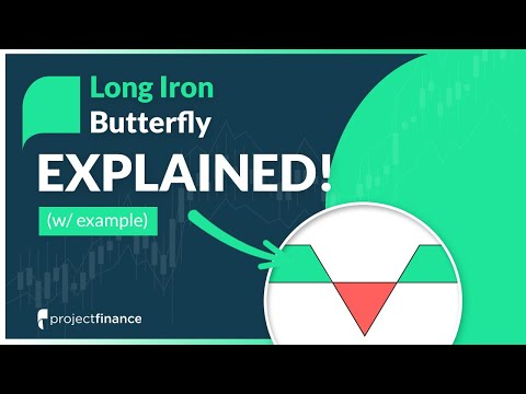 Long Iron Butterfly | Options Trading Strategy Guide