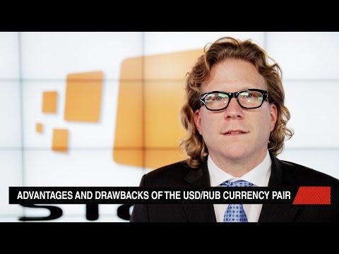 USD/RUB Trading