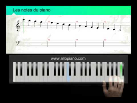 ALLOPIANO - Cours de piano Solfège - Les notes du piano