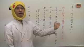 【古文】1分間で学ぶ高校古文「東下り(駿河の国)」