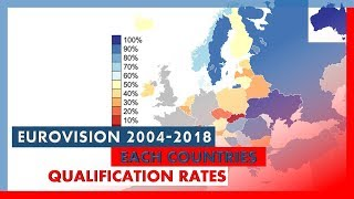 Eurovision 2004-2018 - Each country's qualification rates from 2004 to present