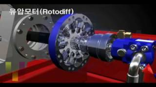에코리지  유압차속제어와 기어박스 비교 동영상