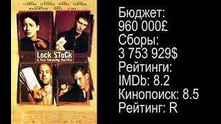 [Вечерний Кинотеатр] #29 Фильм Карты, деньги, два ствола (Lock, Stock and Two Smoking Barrels, 1998)