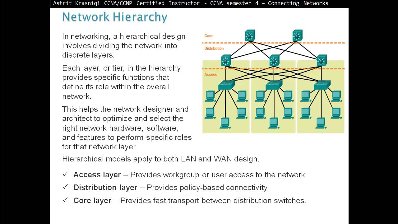 11 hierarchical network design overview ccna 4 chapter 1 11 hierarchical network design overview ccna 4 chapter 1 hierarchical network design ccuart Images