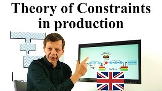 Theory of Constraints in production - 5 min. summary