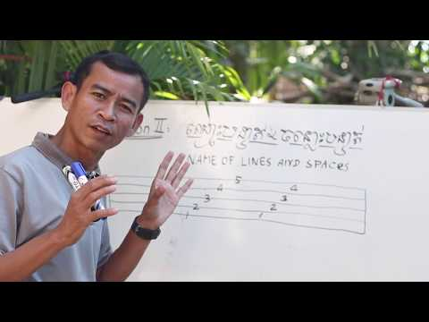 Music Theory - Lesson 2 - Name of Lines & Spaces - guitar lesson - Tutorial ||Music Theory