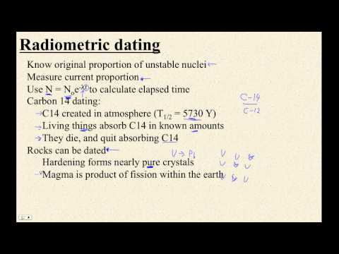 HTPIB30K Radiometric Dating
