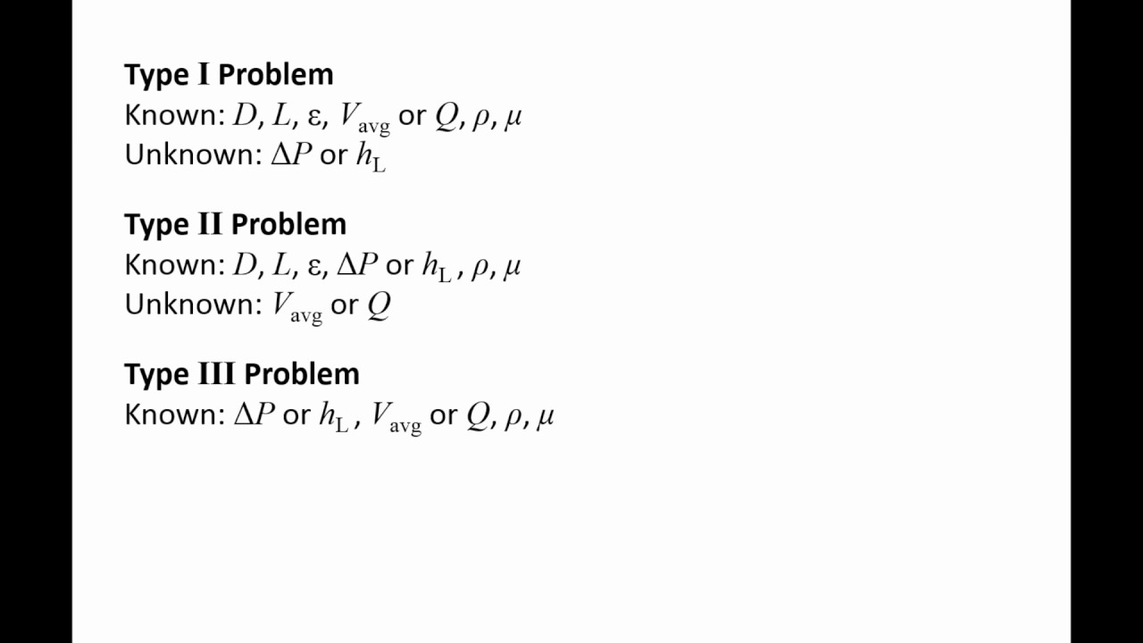Fluid Mechanics: Topic 9 1 - Categories of pipe flow problems
