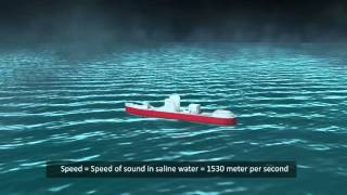 SONAR | Class 9th Science Video Lecture