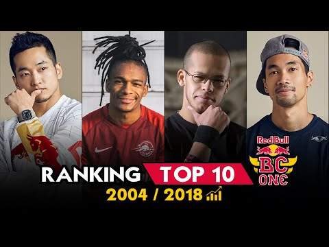 Top 10 🔼 Best B-Boys of BC ONE » 2004/2018