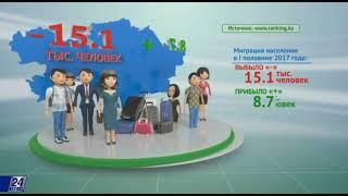 видео Демография и население Бельгии