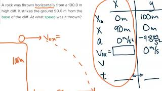 Horizontal Projectiles - finḋing initial velocity