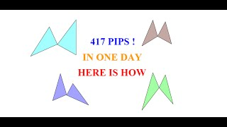Forex trading -  417 PIPs in one trading DAY! on a Monday!