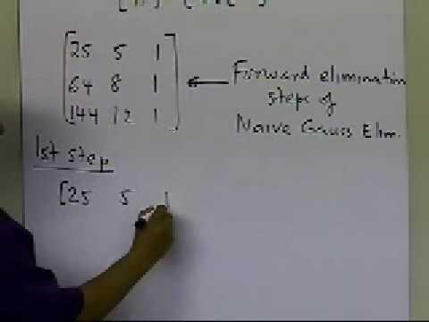 LU Decomposition Method: Decomposing a Matrix Example: Part 1 of 2 ...