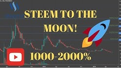 Cryptocurrency Steem Trading Opportunity 1000%+ (steem/btc) Steemit - Dtube.