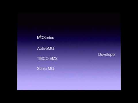 Messaging and JMS Introduction