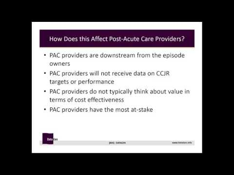 The Post Acute Care Perspective on Bundled Payments