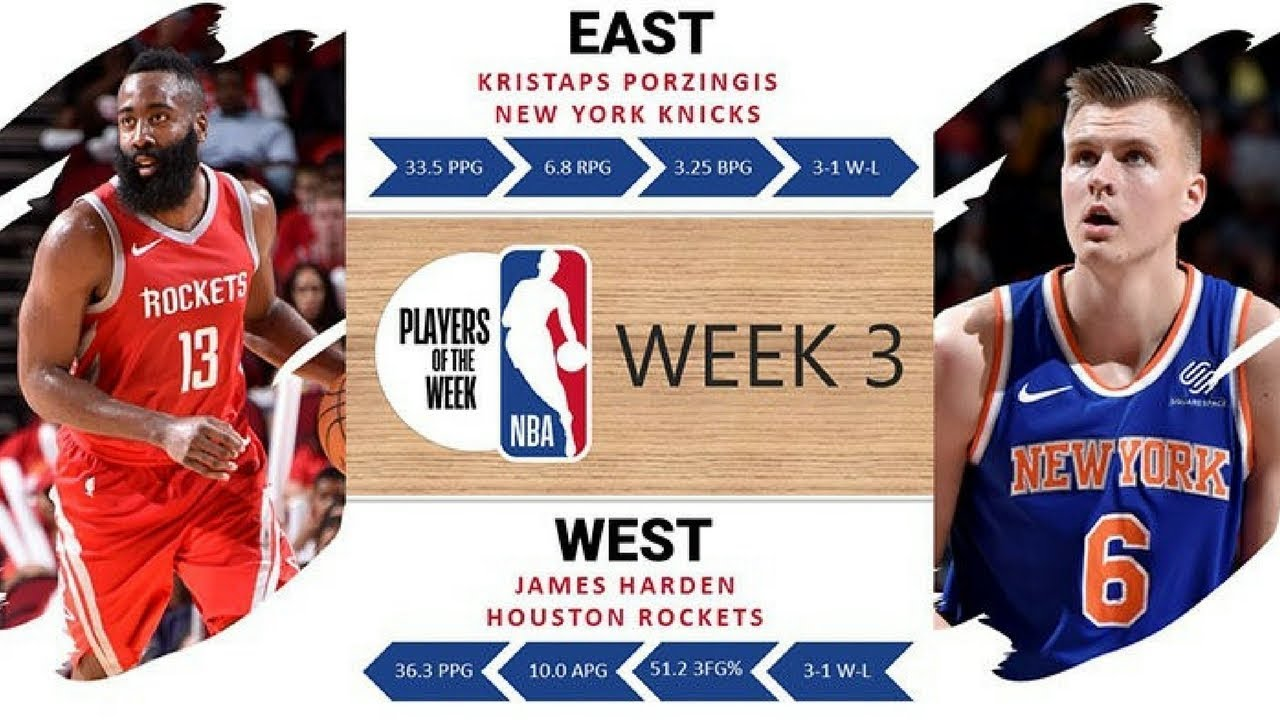 James Harden Named Eastern Conference Player of the Week