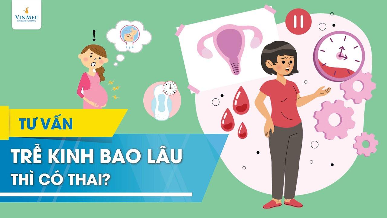 Trễ kinh bao lâu thì có thai?