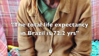 Population of Brazil