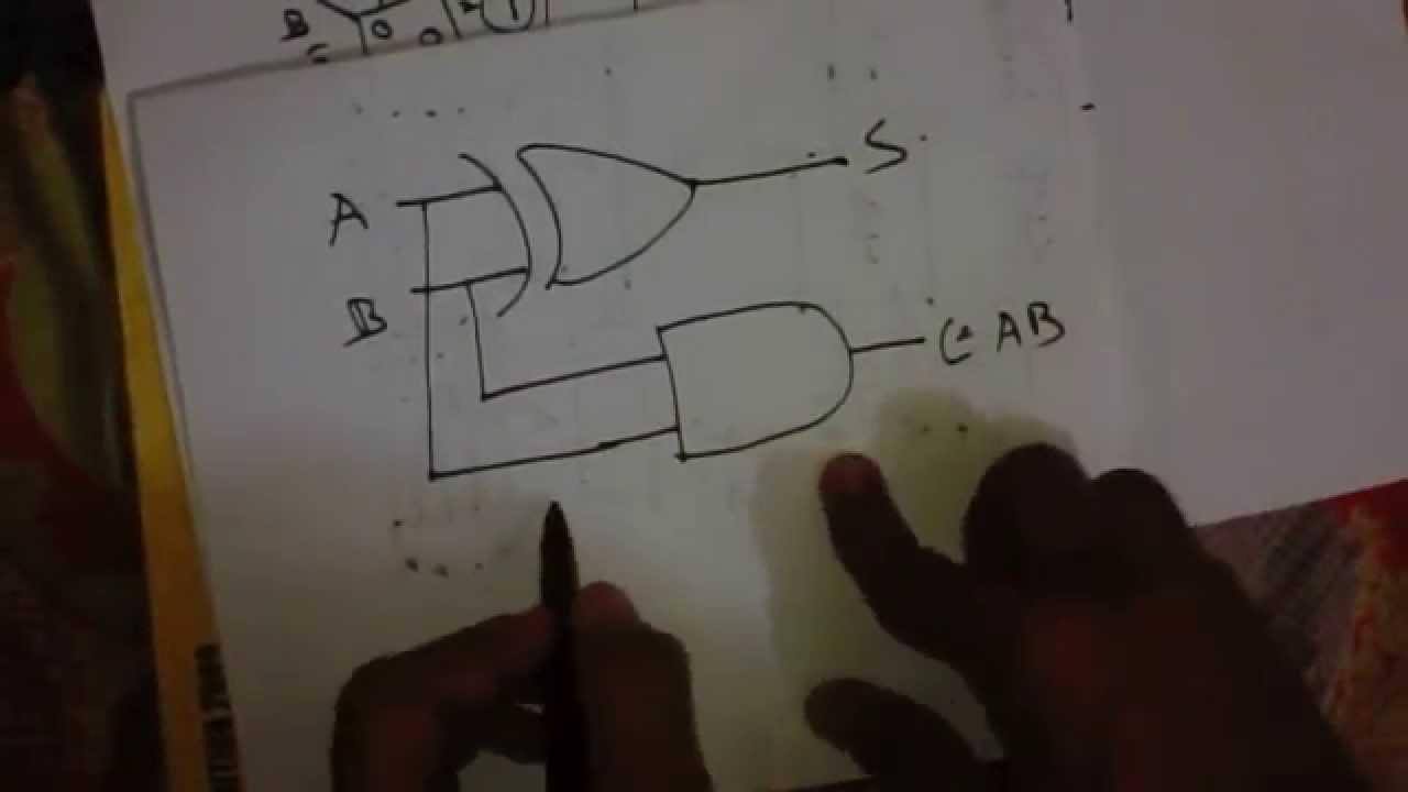 Half Adder Completely Explained Design Truth Tablelogical Draw Circuit Diagrams Expressioncircuit Diagram For It Youtube