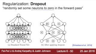 lec10-3: Dropout 과 앙상블