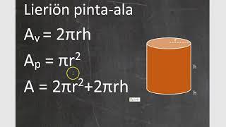 Kurssi 10: Avaruusgeometria: osa6: Lieriön pinta-ala