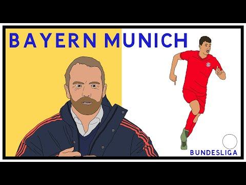 How Bayern Munich Play in 2020
