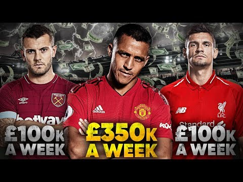 Most OVERPAID Players XI