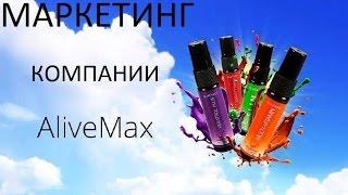 AliveMax Маркетинг, ПОТРЯСАЮЩИЙ МАРКЕТИНГ КОМПАНИИ ALIVEMAX