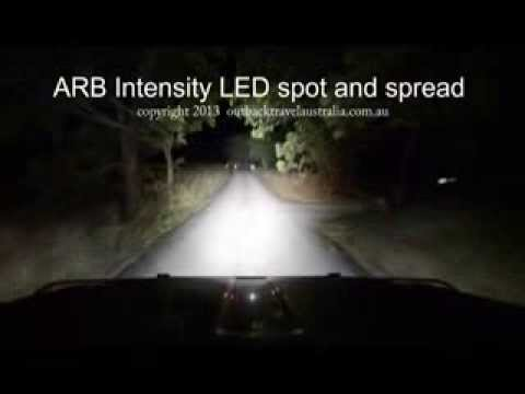 how to find intensity of light
