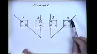 Ohio University PHIL 1200 Principles of Reasoning Unit 5 Thumbnail