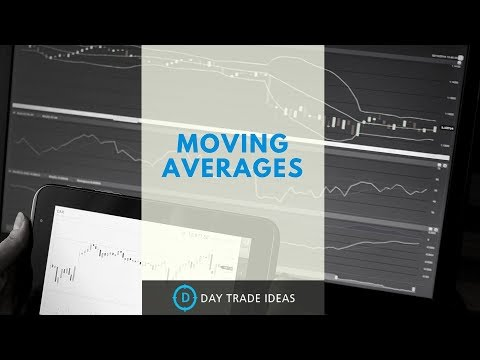 Everything you need to know about Moving Averages - Technical Tuesdays