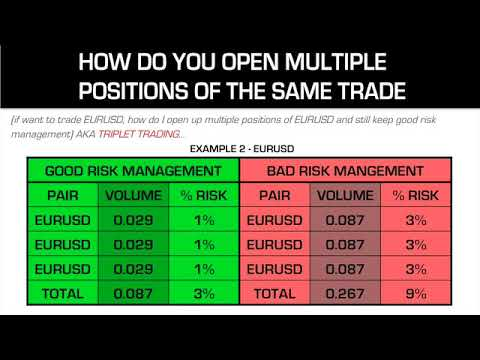 Forex fundamentals news risk management