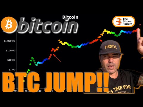 BE PREPARED!!! BITCOIN is GONNA JUMP!!! Bam 200.000.000 USDT minted and Blockchain Valley Virtual!!