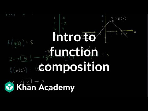 Introduction to function composition | Functions and their graphs | Algebra II | Khan Academy