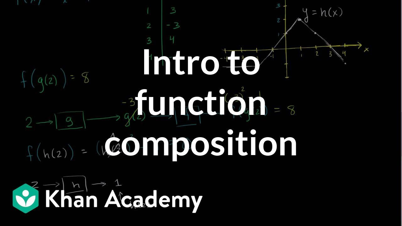 Intro to composing functions (video)  Khan Academy With Composition Of Functions Worksheet