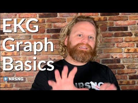 Basics Of The EKG ECG Graph Explained Free Cheatsheet