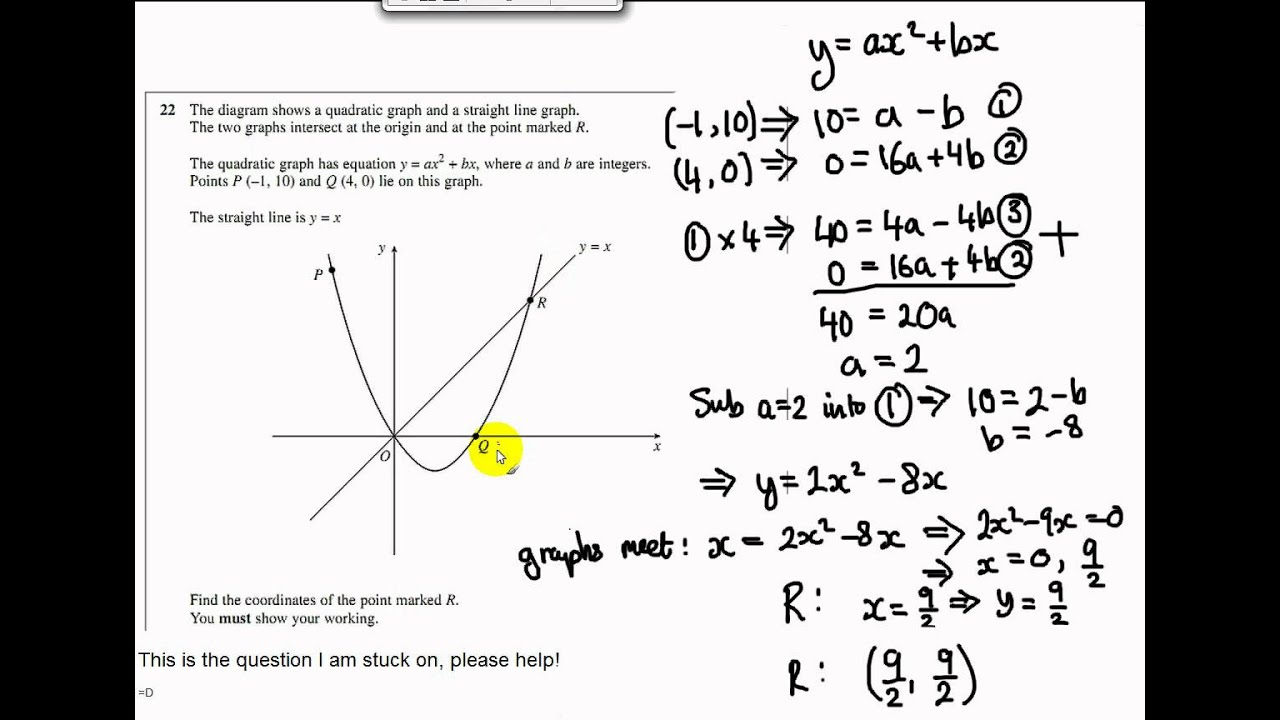 Solving Simultaneous Equations Graphically Exam Questions