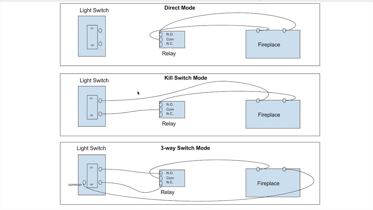 alexa fireplace switch wiring diagram companion video  [ 1280 x 720 Pixel ]