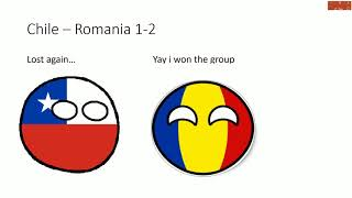 World cup 2026 in countryballs