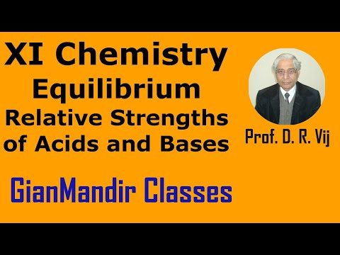 XI Chemistry - Equilibrium - Relative Strengths of Acids and Bases by Ruchi Mam