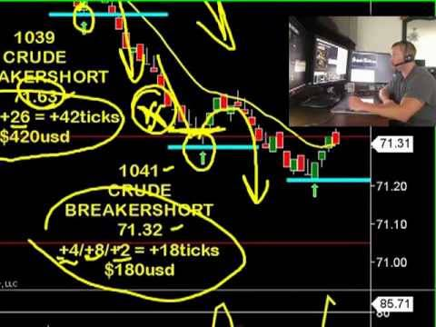 (2 of 2) 151 Ticks Live! Day Trading Russell Futures contracts easy!