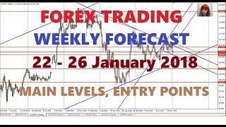 Forex Weekly Analysis, 22 - 26 January, Main Pairs, Gold, (2018)
