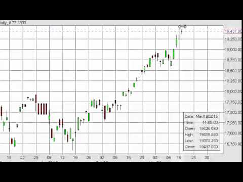 Nikkei Technical Analysis for March 18 2015 by FXEmpire.com